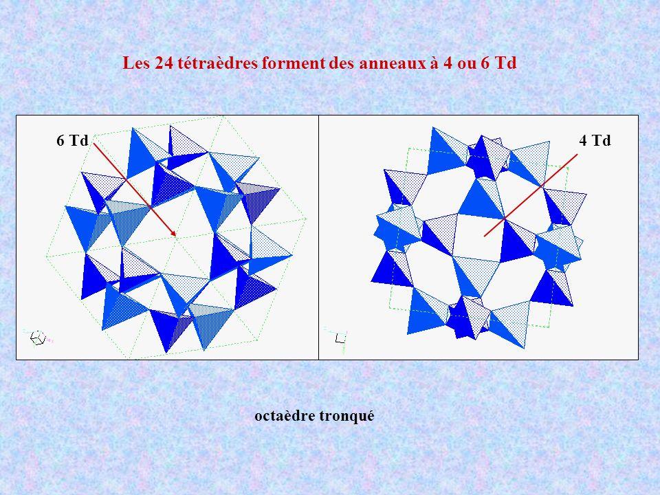 Les 24 tétraèdres forment des anneaux à 4 ou 6 Td
