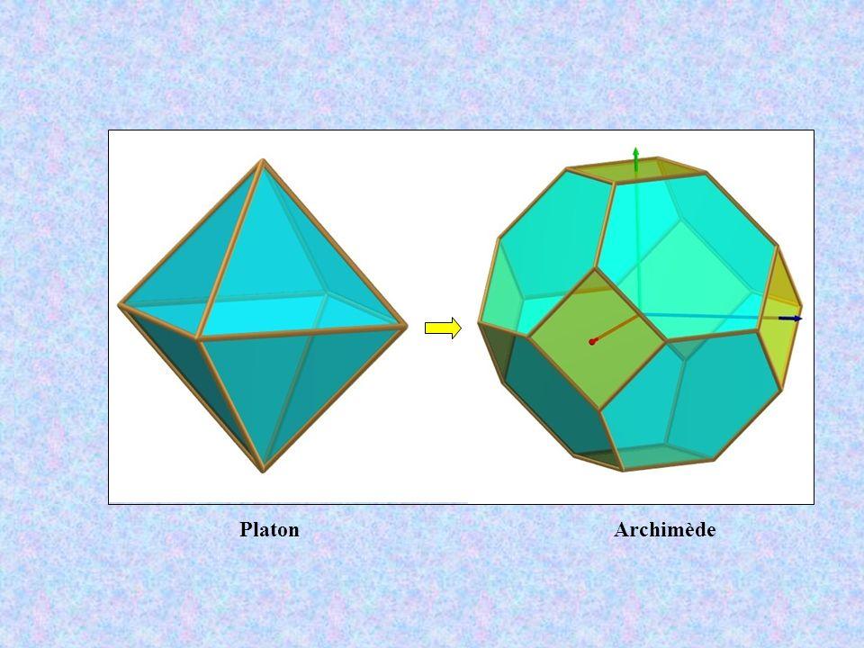 Platon Archimède