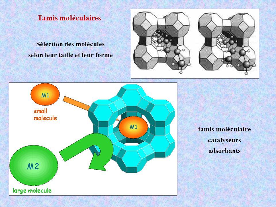 Sélection des molécules selon leur taille et leur forme