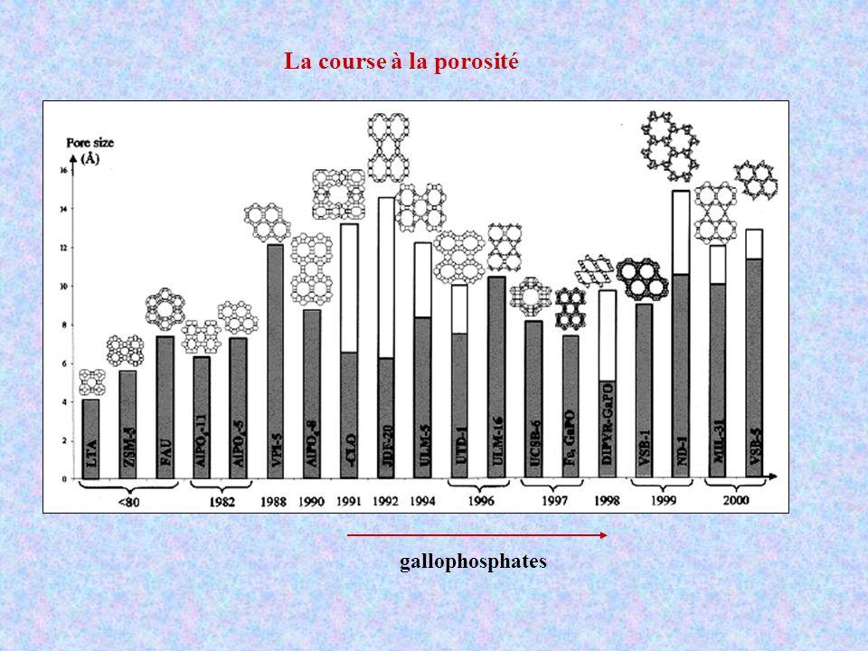 La course à la porosité gallophosphates