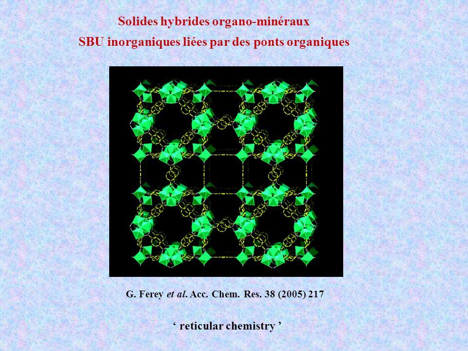 Solides hybrides organo-minéraux