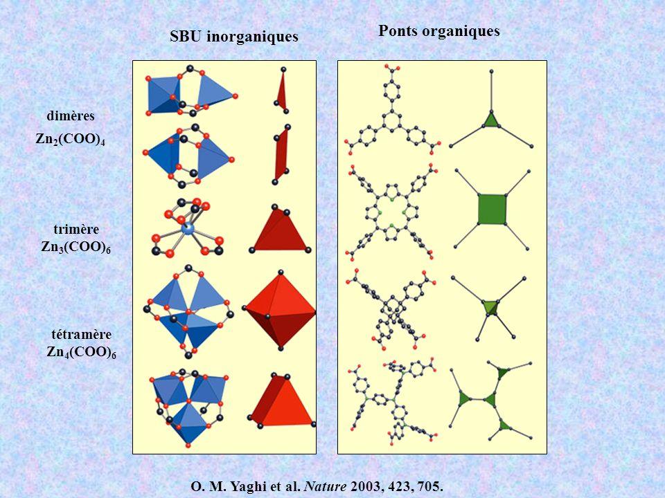 Ponts organiques SBU inorganiques
