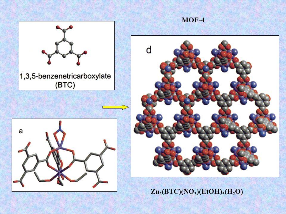 MOF-4 Zn2(BTC)(NO3)(EtOH)5(H2O)