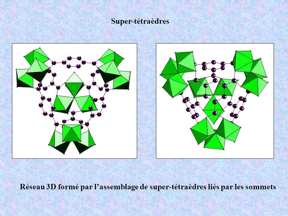 Super-tétraèdres Réseau 3D formé par l'assemblage de super-tétraèdres liés par les sommets