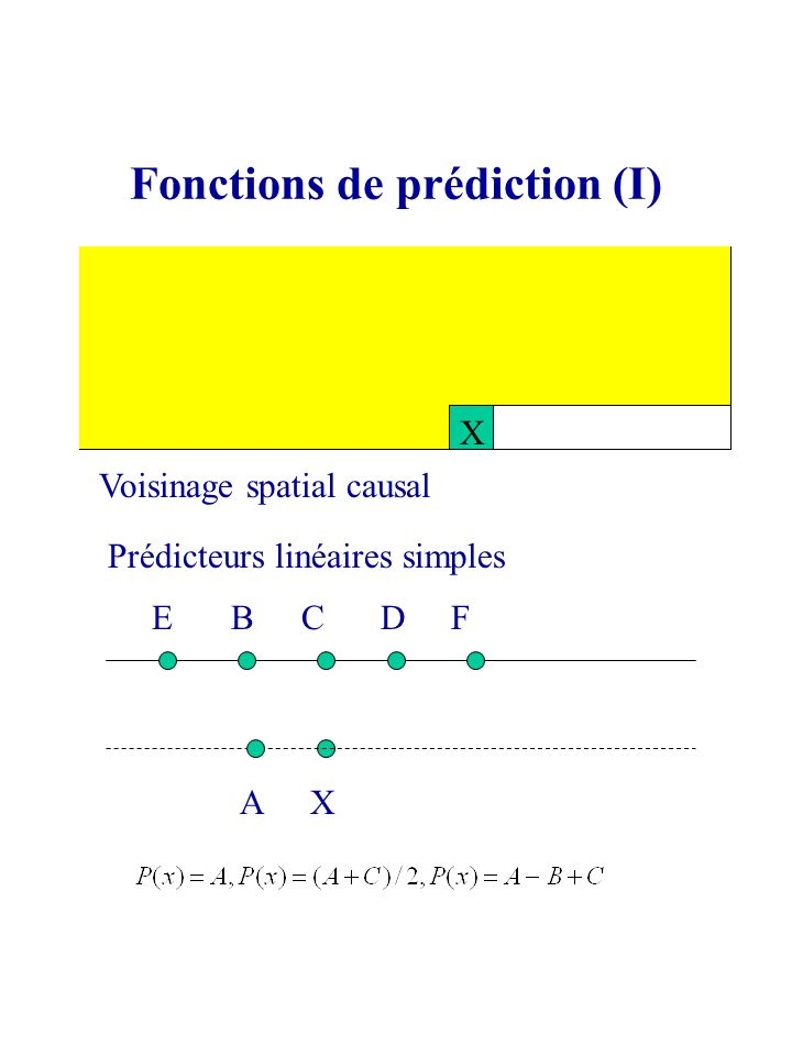Fonctions de prédiction (I)