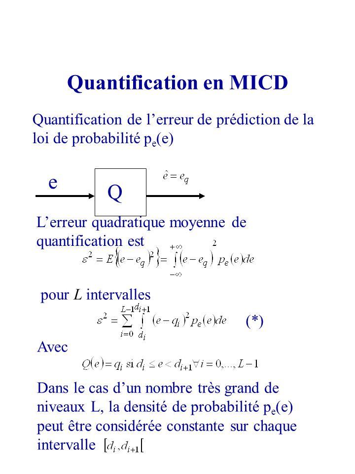 Quantification en MICD