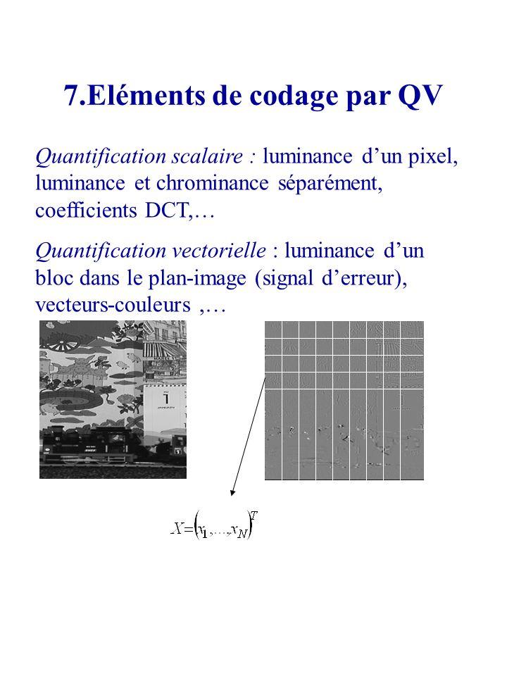 7.Eléments de codage par QV