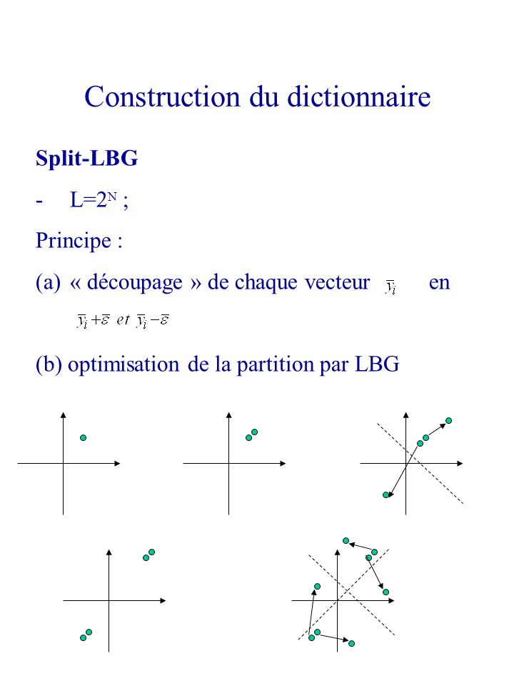 Construction du dictionnaire