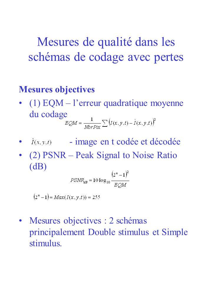 Mesures de qualité dans les schémas de codage avec pertes