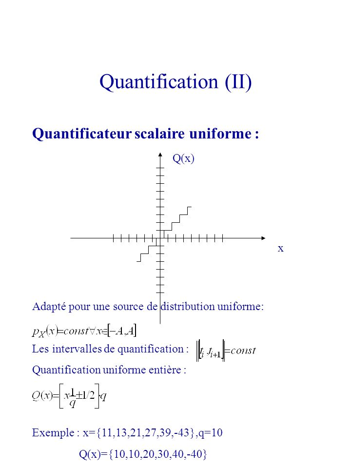 Quantification (II) Quantificateur scalaire uniforme : Q(x)