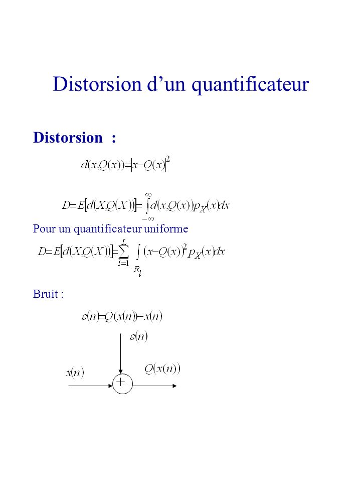 Distorsion d'un quantificateur