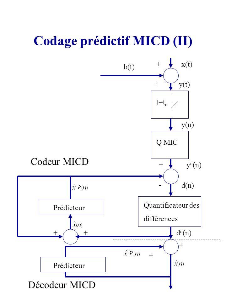 Codage prédictif MICD (II)