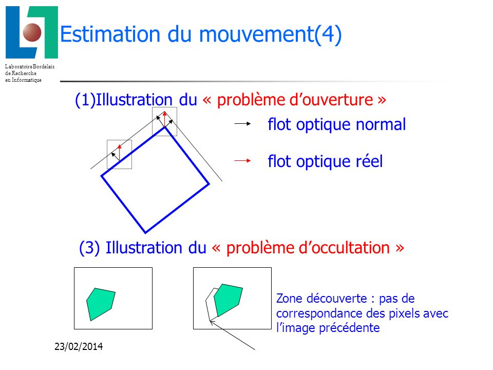Estimation du mouvement(4)
