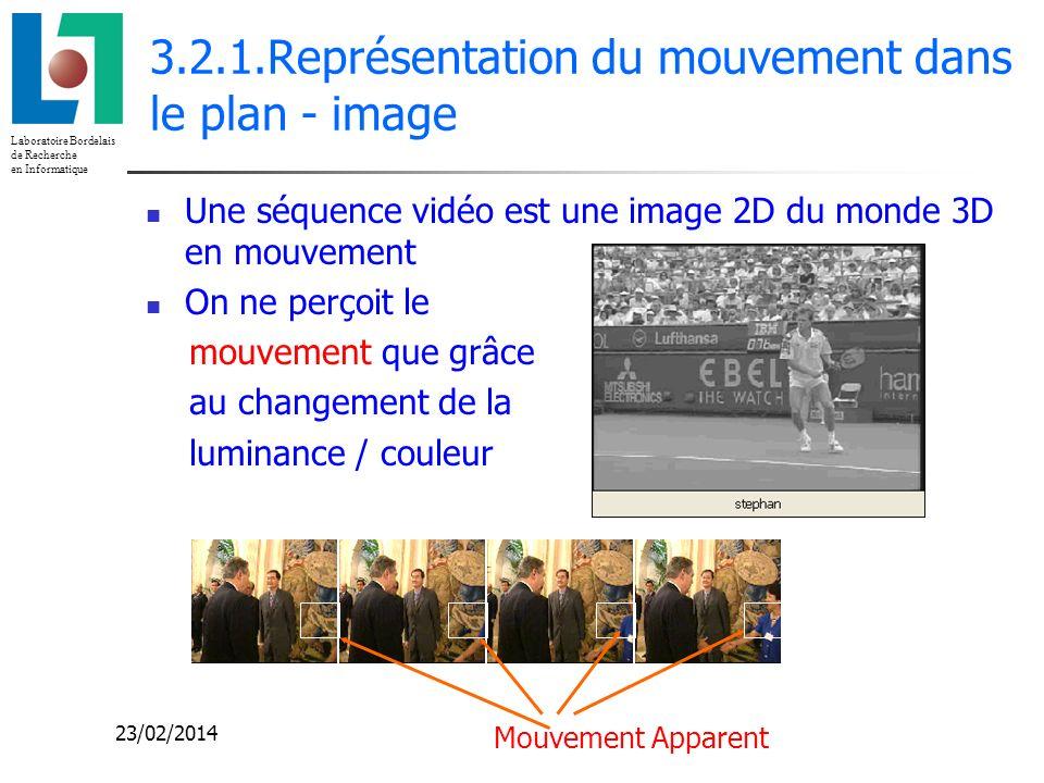 3.2.1.Représentation du mouvement dans le plan - image