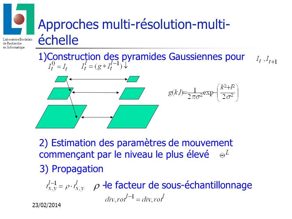 Approches multi-résolution-multi-échelle