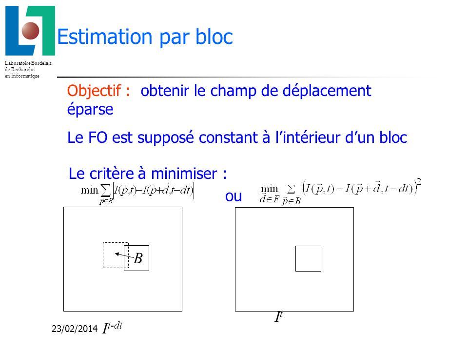 Estimation par bloc Objectif : obtenir le champ de déplacement éparse