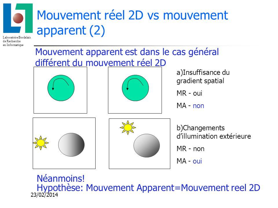 Mouvement réel 2D vs mouvement apparent (2)