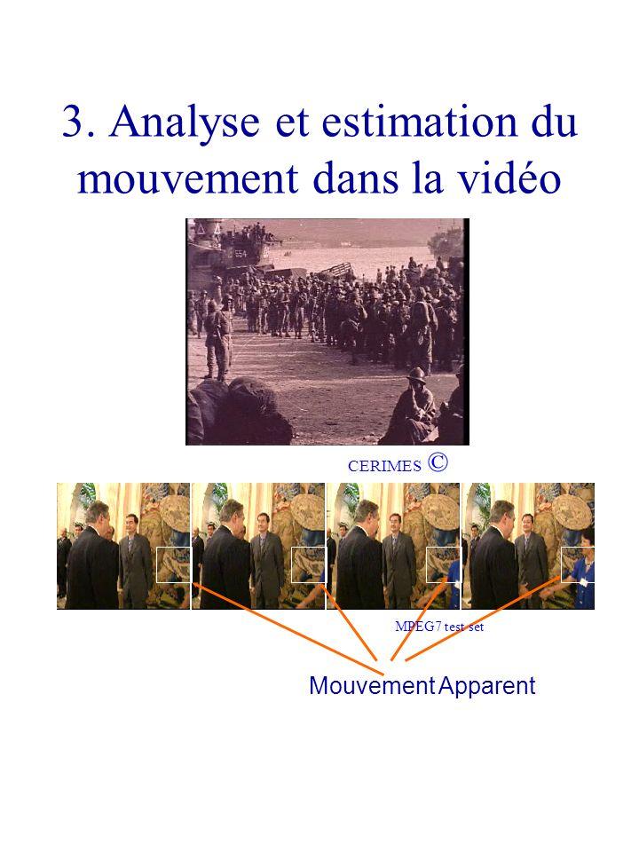 3. Analyse et estimation du mouvement dans la vidéo