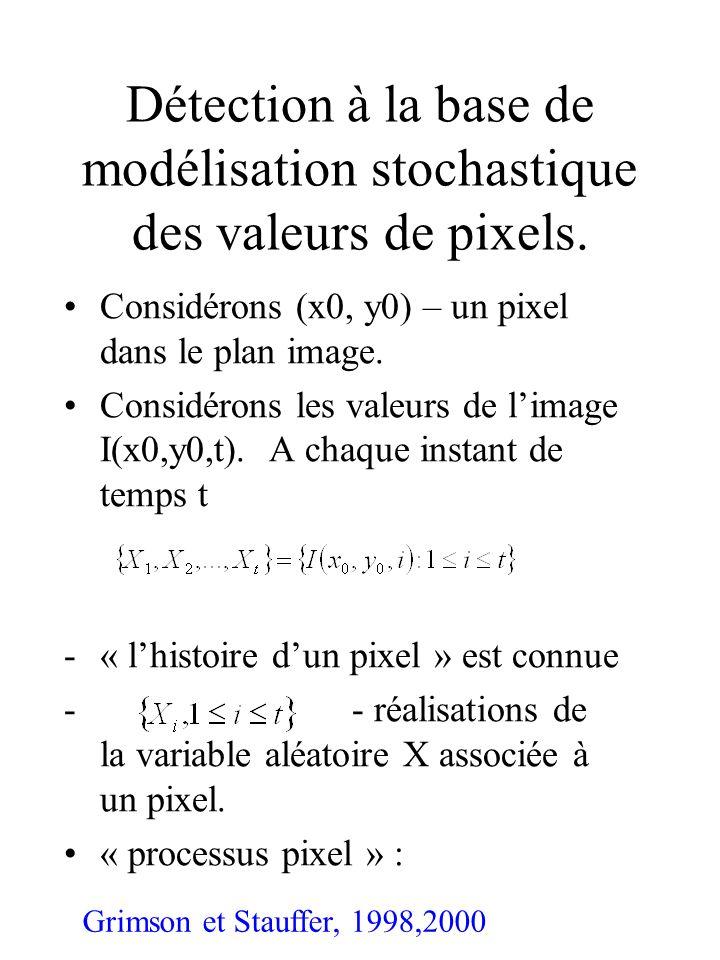 Détection à la base de modélisation stochastique des valeurs de pixels.