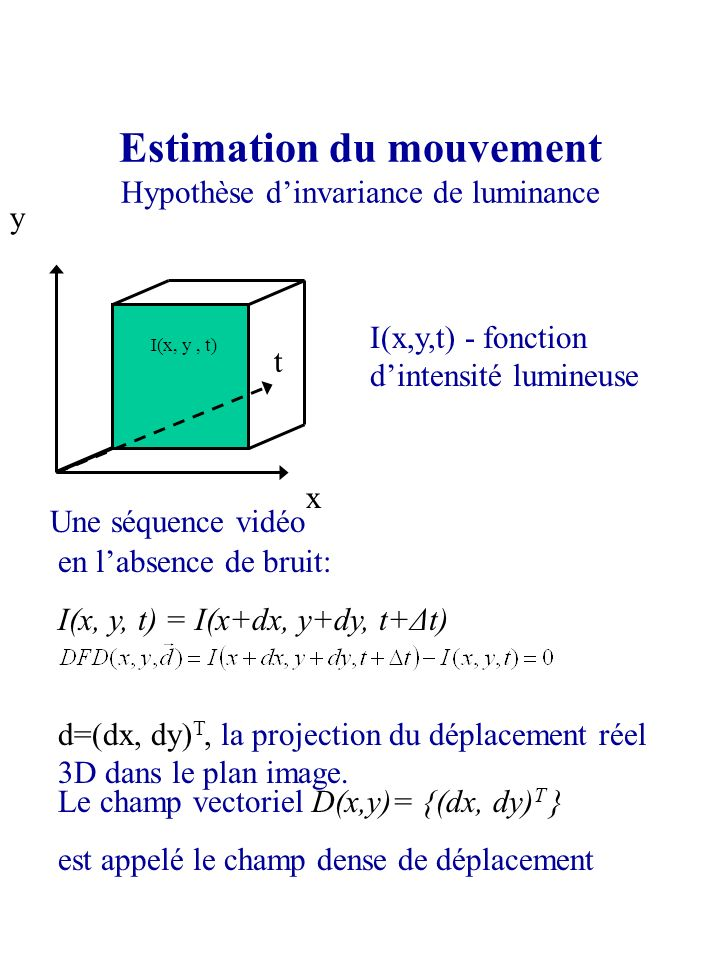 Estimation du mouvement Hypothèse d'invariance de luminance