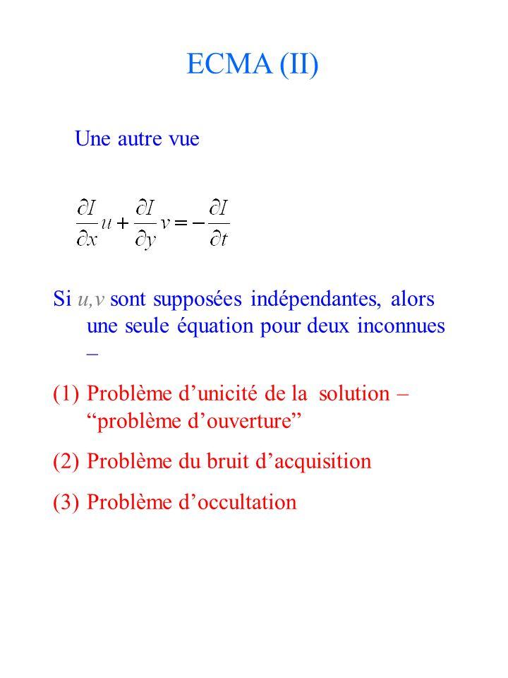 ECMA (II) Une autre vue. Si u,v sont supposées indépendantes, alors une seule équation pour deux inconnues –