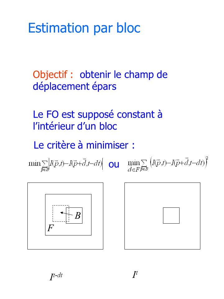 Estimation par bloc Objectif : obtenir le champ de déplacement épars