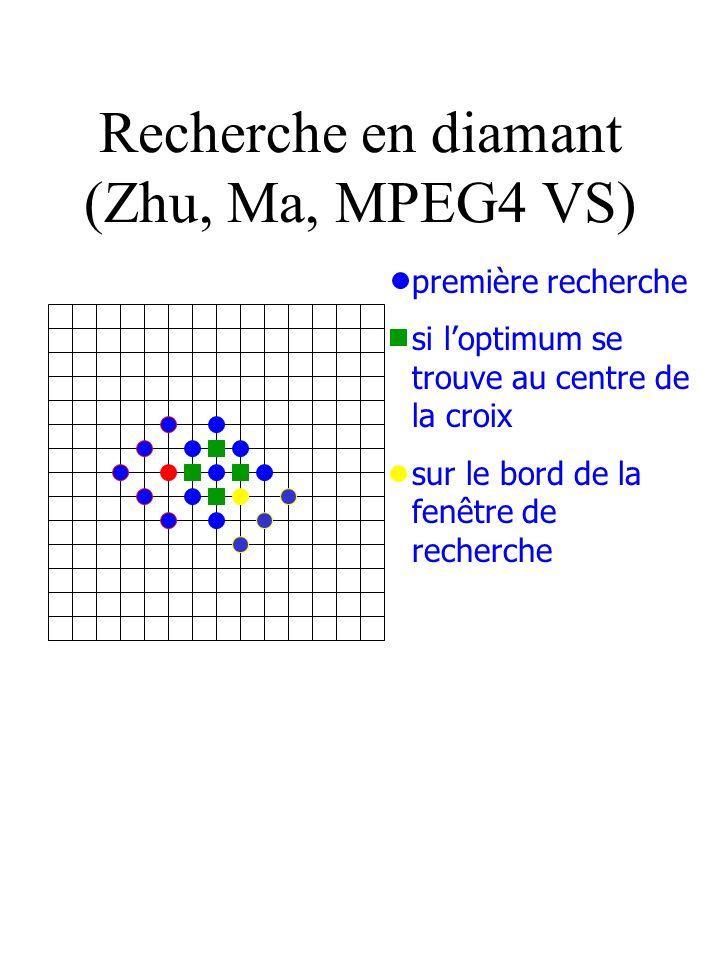 Recherche en diamant (Zhu, Ma, MPEG4 VS)