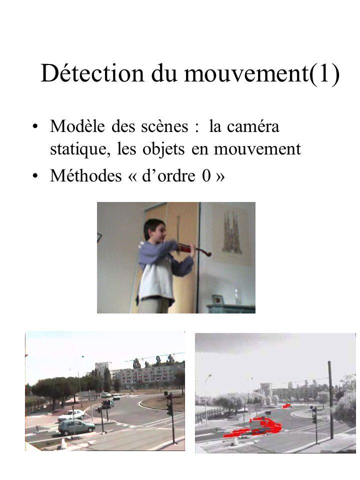 Détection du mouvement(1)