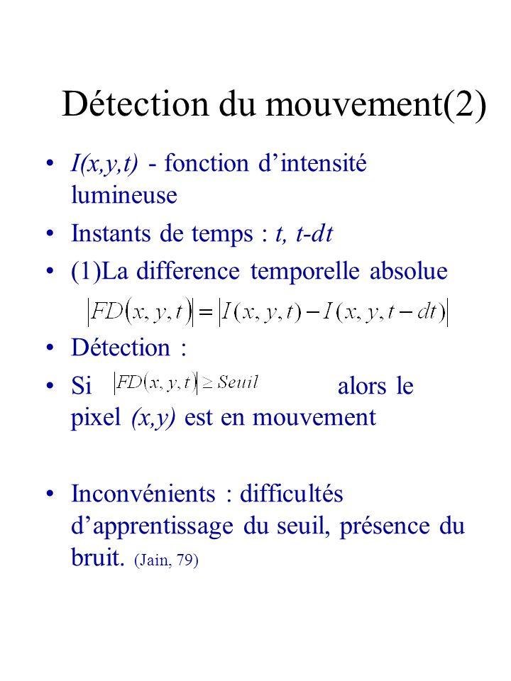 Détection du mouvement(2)