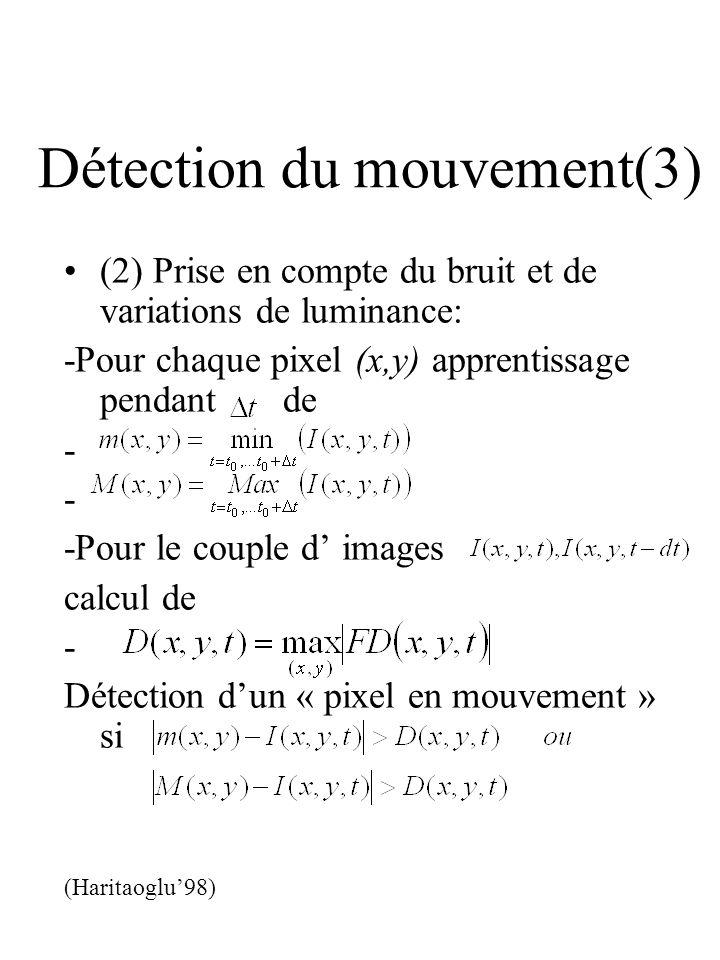 Détection du mouvement(3)
