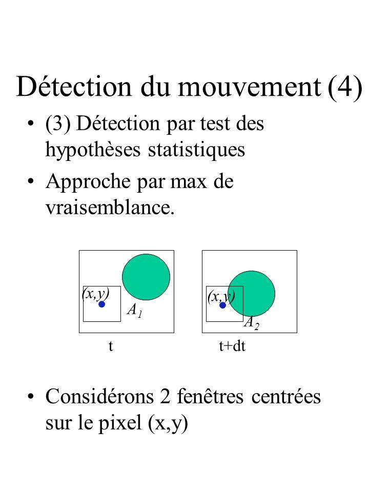 Détection du mouvement (4)