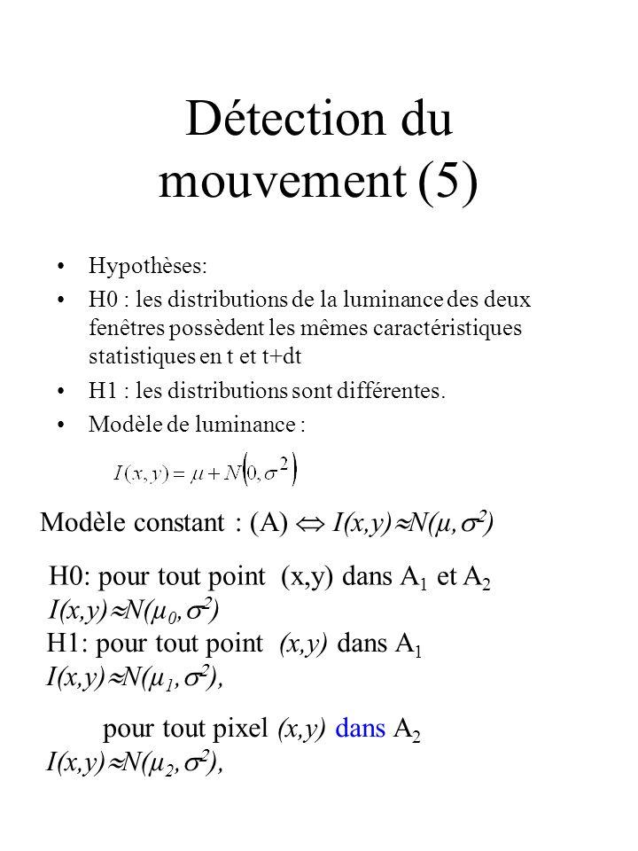 Détection du mouvement (5)