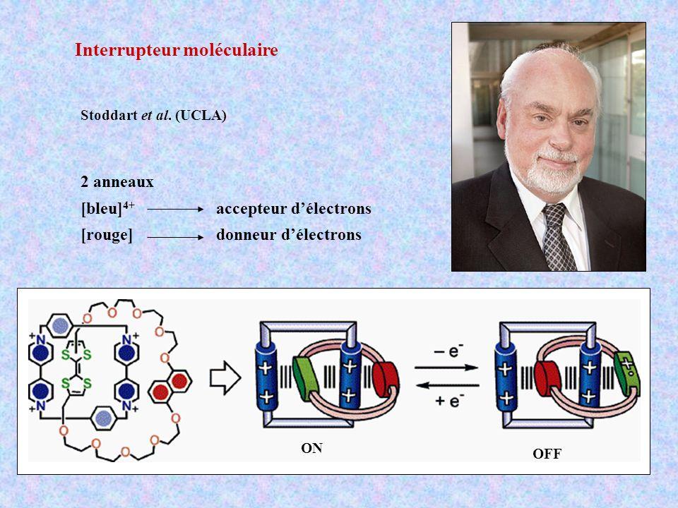 Interrupteur moléculaire