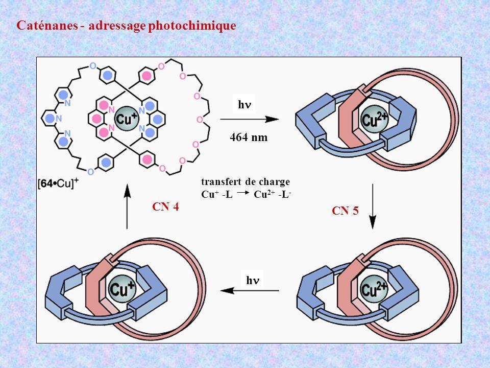 Caténanes - adressage photochimique