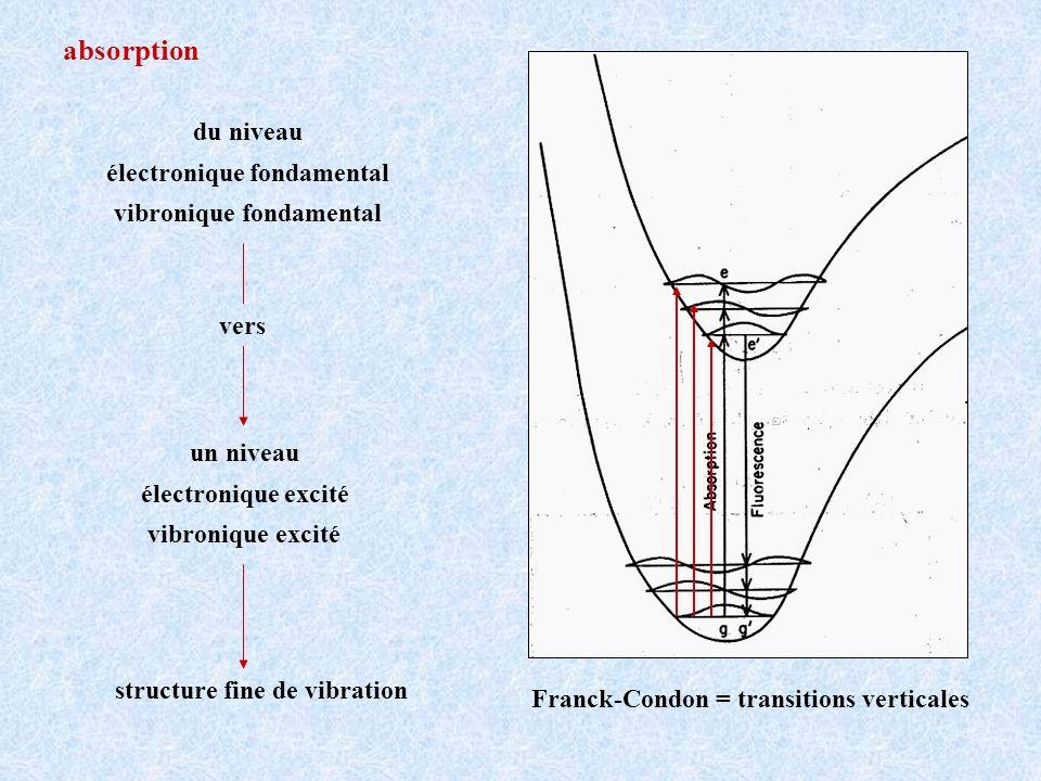 électronique fondamental vibronique fondamental