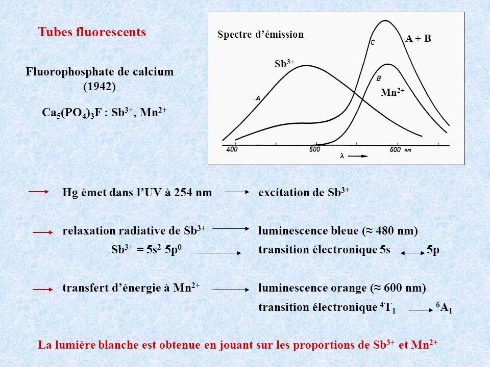 Fluorophosphate de calcium