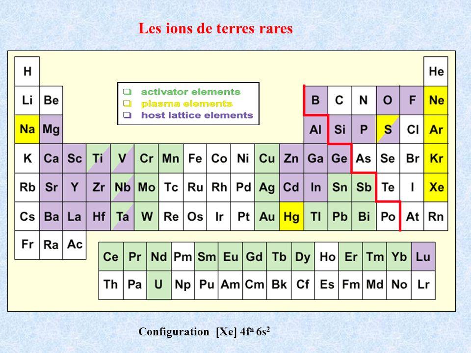 Les ions de terres rares