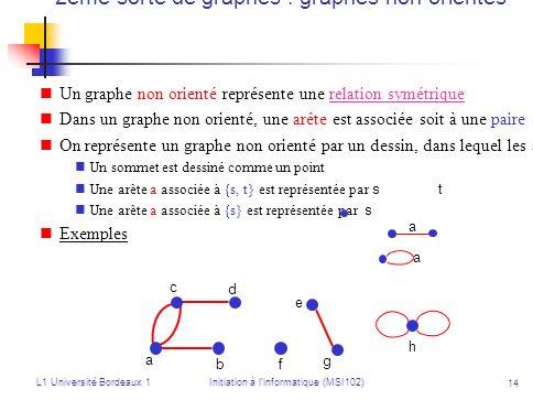 2ème sorte de graphes : graphes non orientés