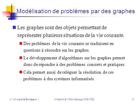 Modélisation de problèmes par des graphes