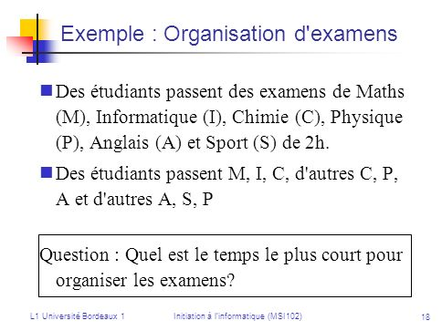 Exemple : Organisation d examens