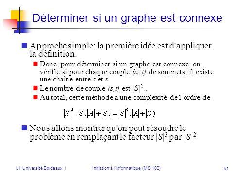 Déterminer si un graphe est connexe