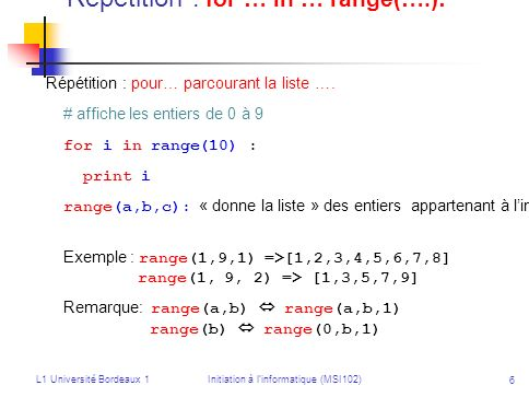 Répétition : for … in … range(….):
