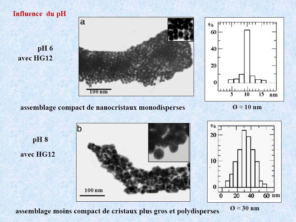 assemblage compact de nanocristaux monodisperses