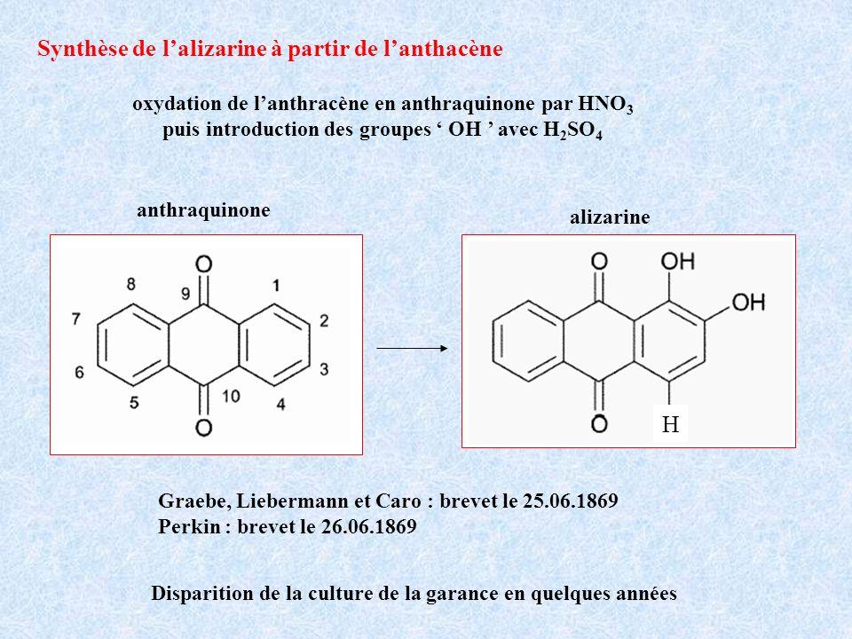 Synthèse de l'alizarine à partir de l'anthacène