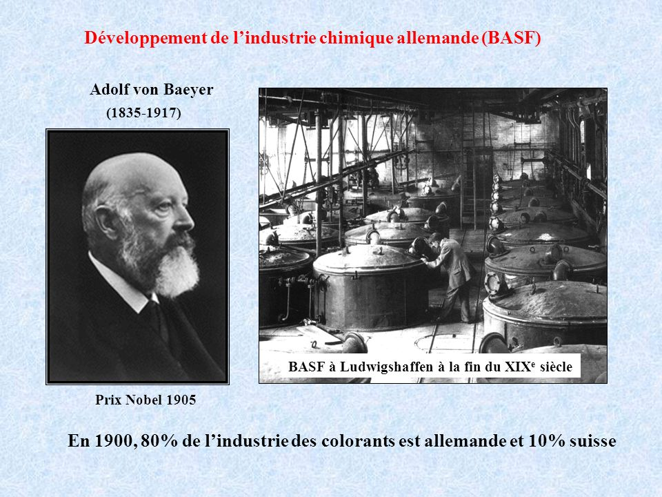 Développement de l'industrie chimique allemande (BASF)