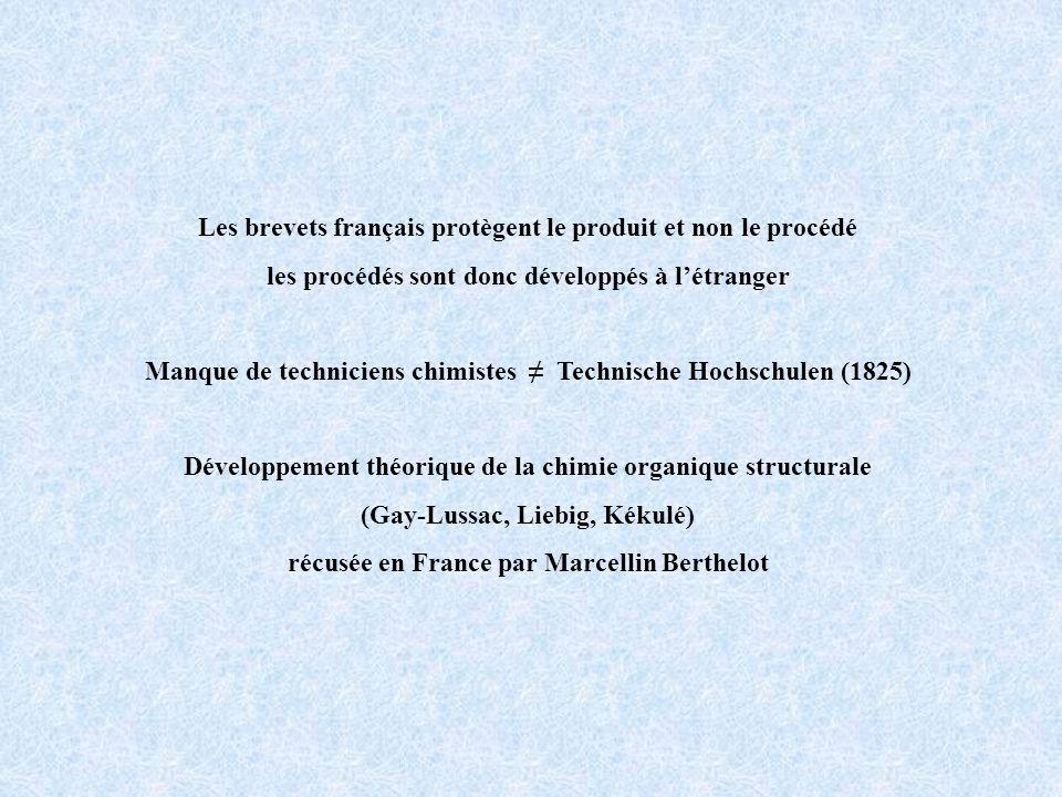 Les brevets français protègent le produit et non le procédé