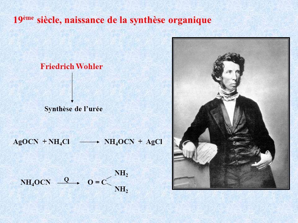 19ème siècle, naissance de la synthèse organique