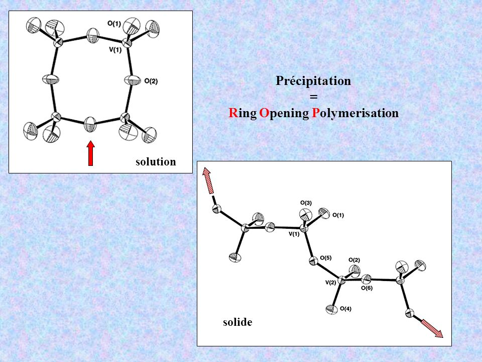Ring Opening Polymerisation