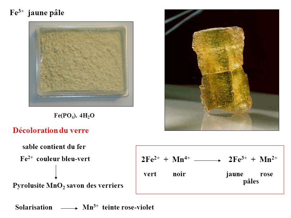 Fe3+ jaune pâle Décoloration du verre 2Fe2+ + Mn4+ 2Fe3+ + Mn2+