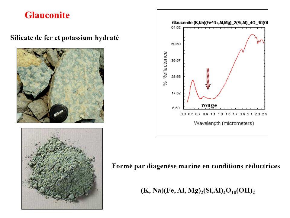 Glauconite Silicate de fer et potassium hydraté